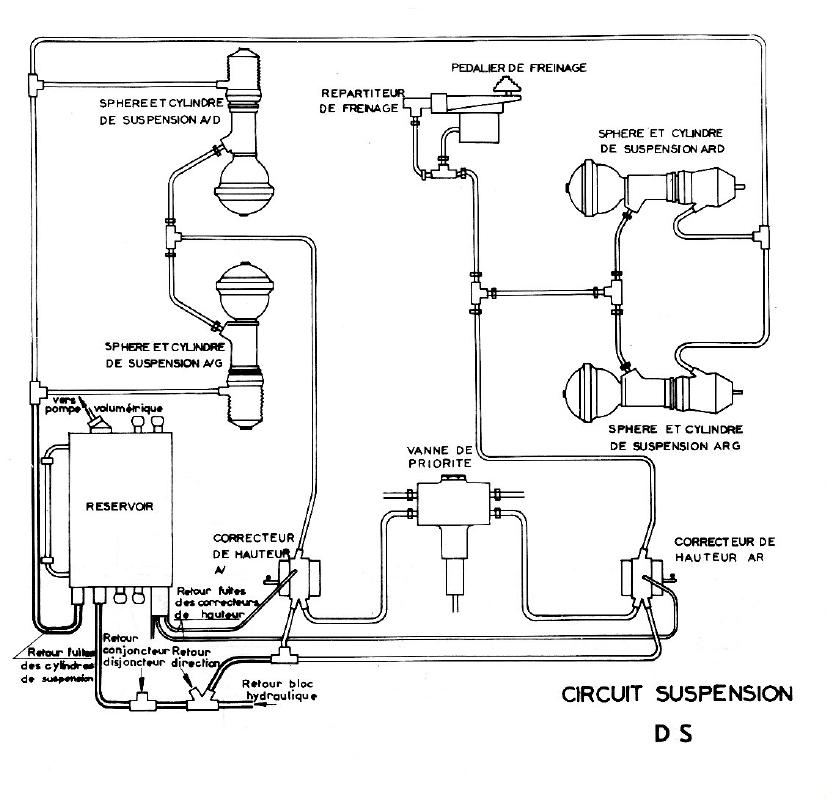 Hydraulique2