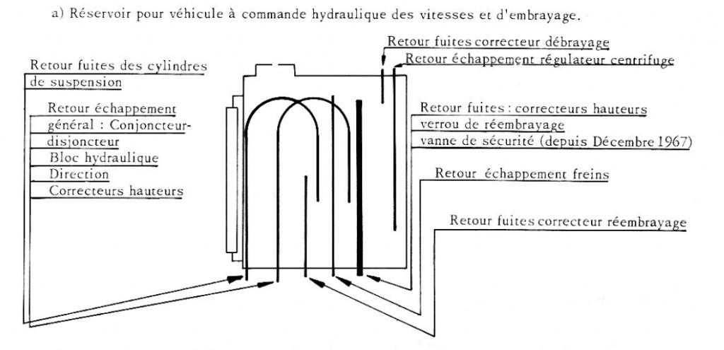 schéma durites reservoir LHM BVH