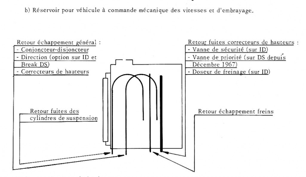 schéma durites reservoir LHM BVM
